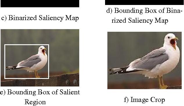 Saliency Based Image Cropping - Semantic Scholar