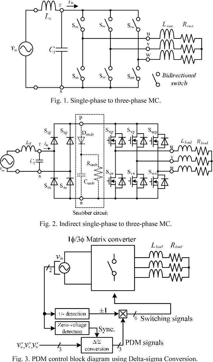 An experimental verification and analysis of a single-phase