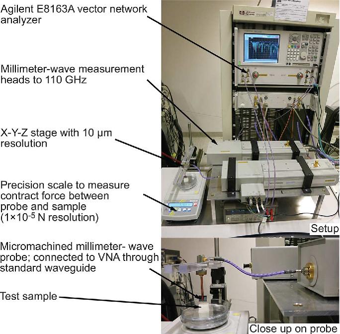 Figure 8 from Millimeter-Wave Near-Field Probe Designed for