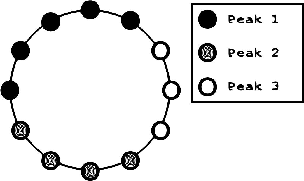 figure 2.3