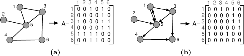 figure A.44