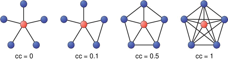 figure A.46