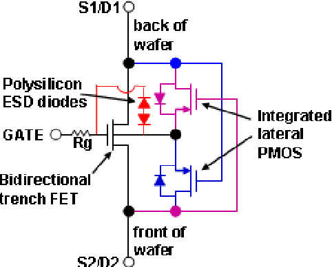 A New P Channel Bidirectional Trench Power Mosfet For Battery Charging And Protection Semantic Scholar