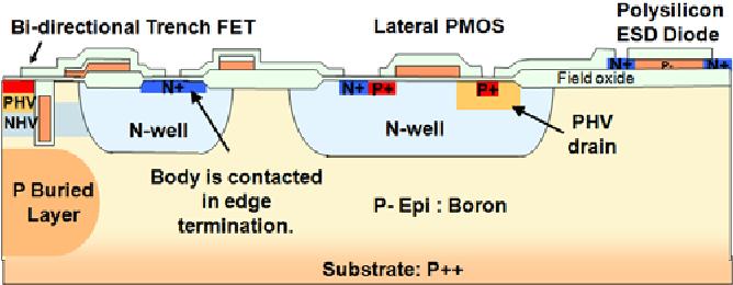 Mosfet bidirectional switch