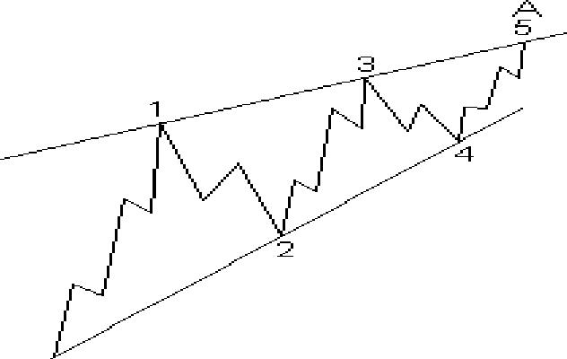 figure 1-20