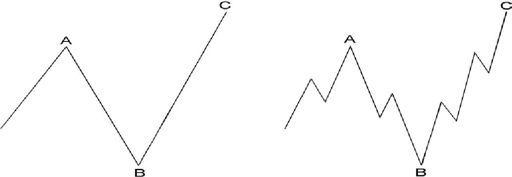 figure 1-35