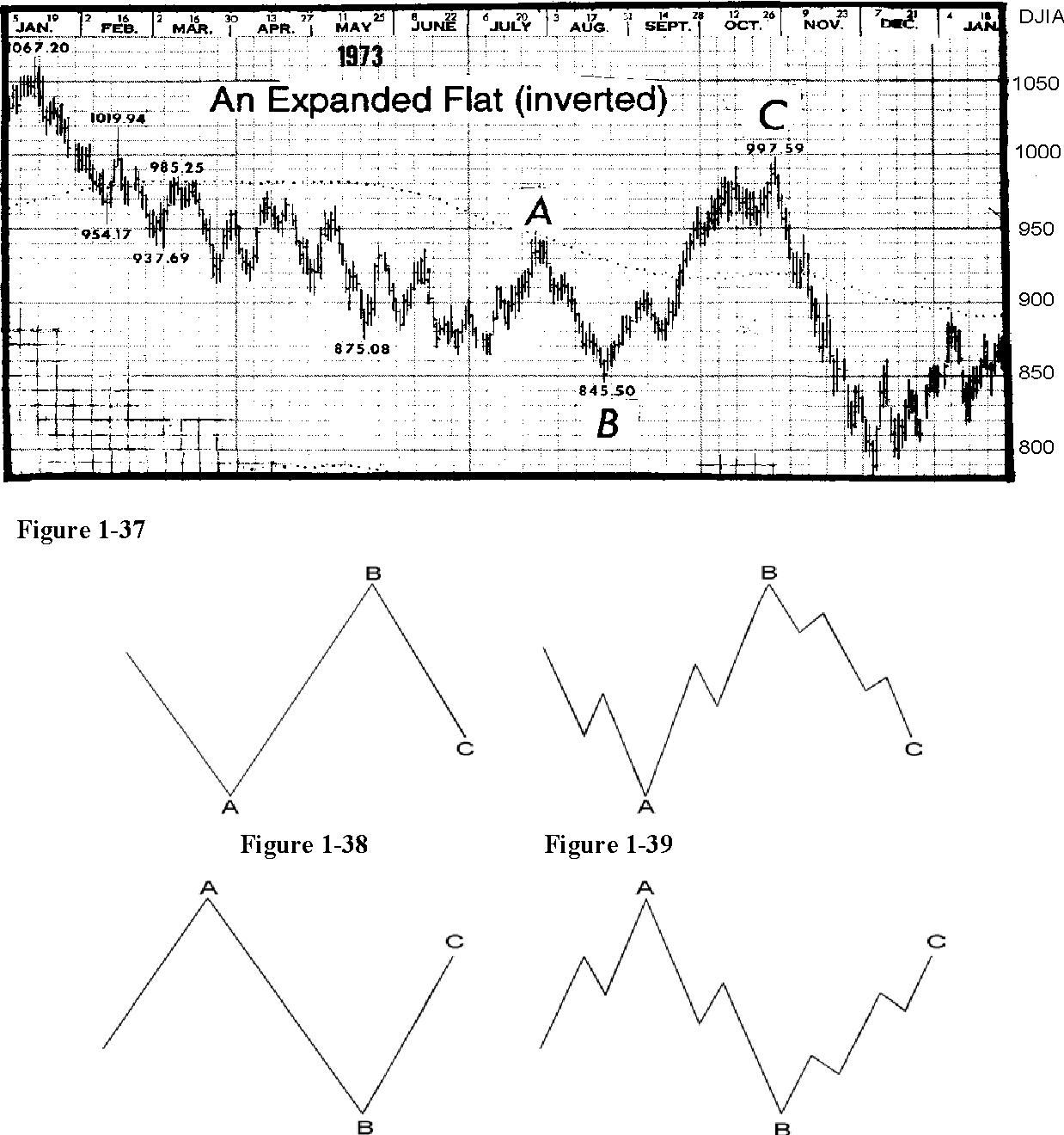 figure 1-38