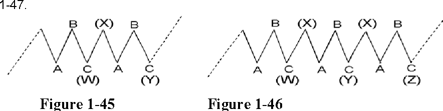 figure 1-45