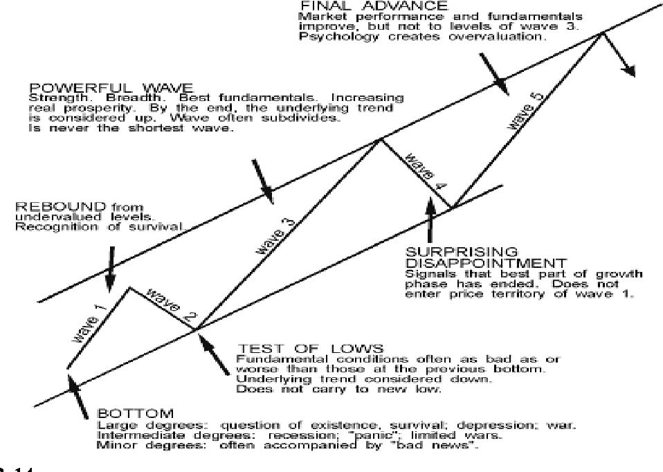 figure 2-14
