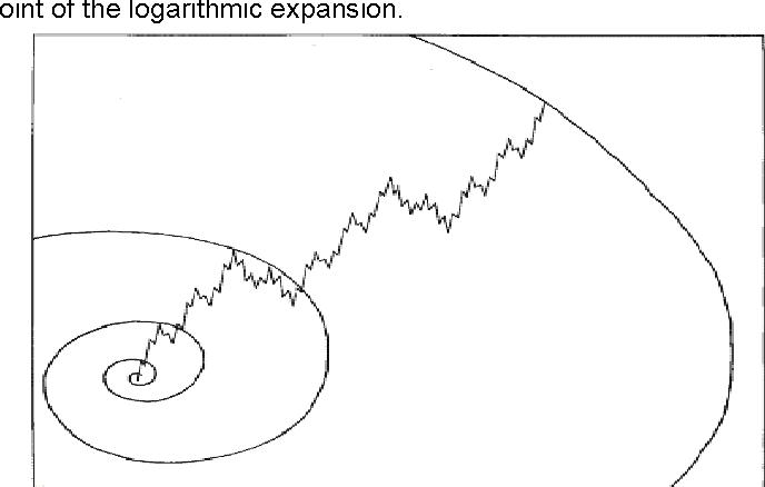 figure 3-10