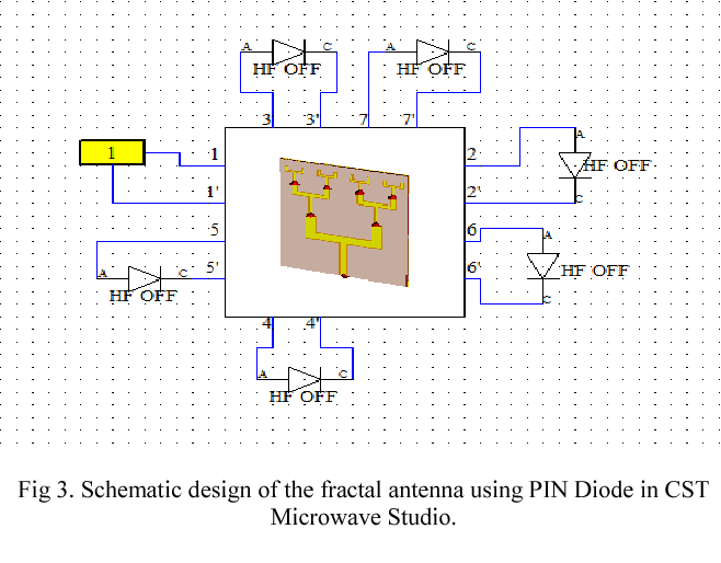 Figure 3 from Design of reconfigurable fractal antenna using
