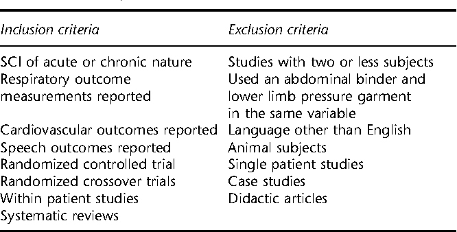 Abdominal Binder Use In People With Spinal Cord Injuries A Systematic Review And Meta Analysis Semantic Scholar