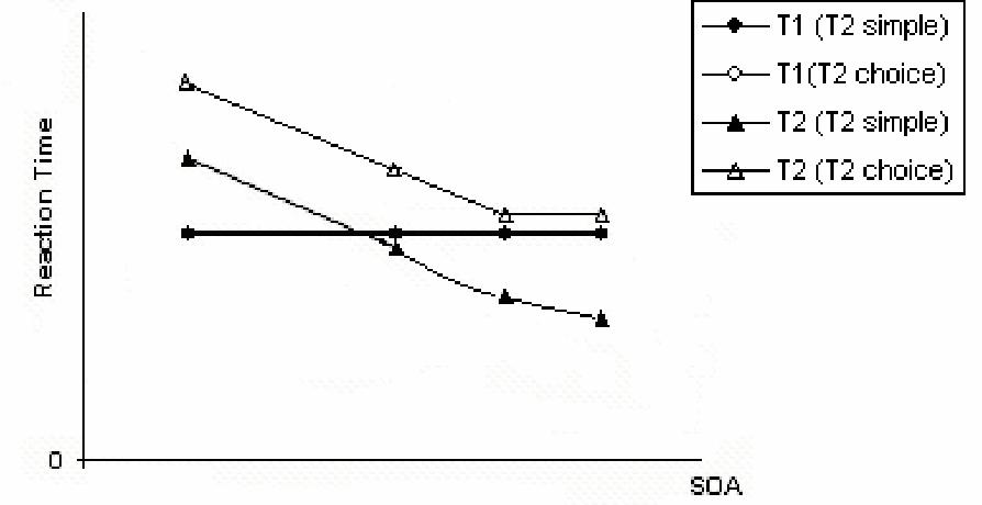 figure 3-12