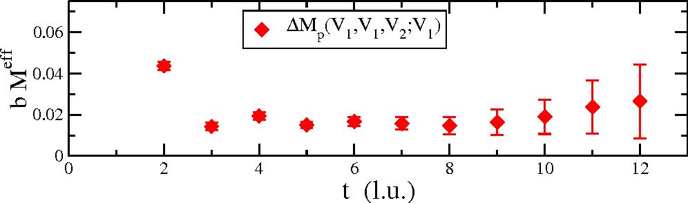 proton mass