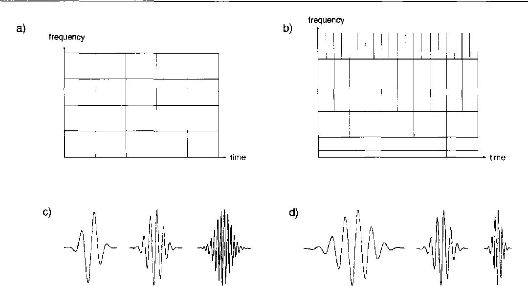 Figure 2 from Processin Oll Vl Er Rl Oul and Martin Vetterli