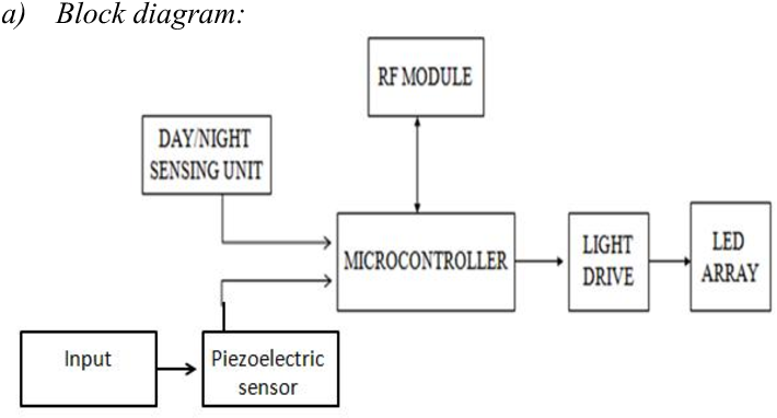 An intelligent street light system based on piezoelectric