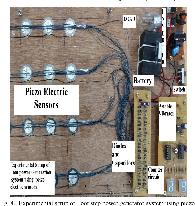 Figure 4 from Design of footstep power generator using