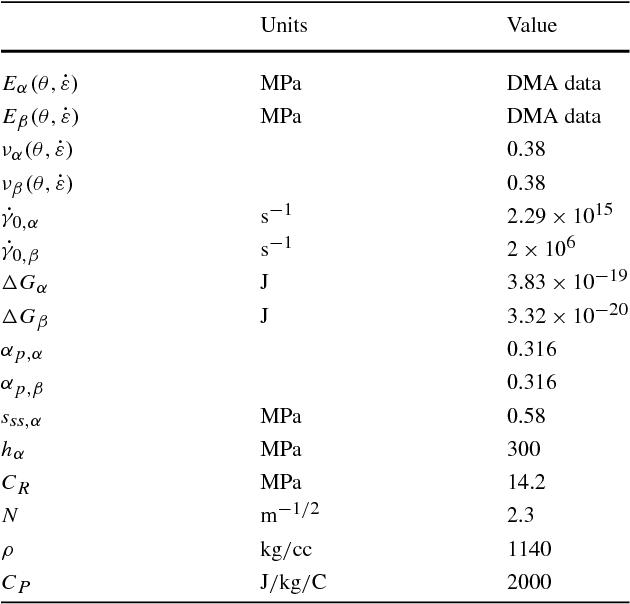 PDF] AFRL-RW-EG-TP-2008-7418 MECHANICAL PROPERTIES OF EPON