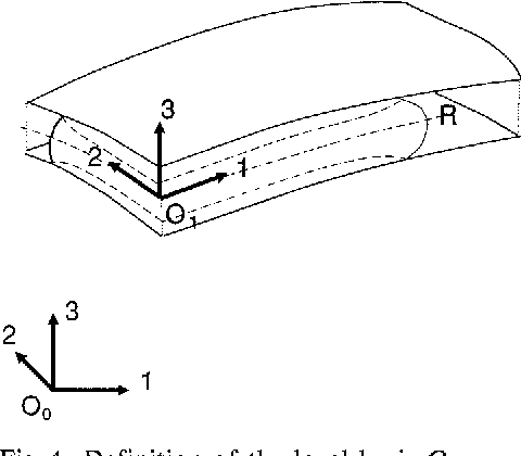 Calculation of residual stresses in injection molded
