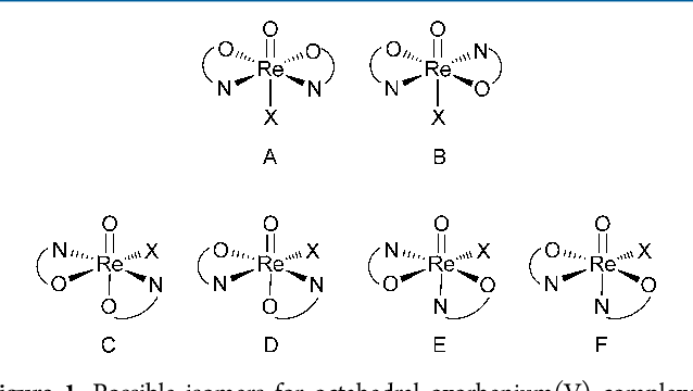 Figure 1 From Oxorhenium V Complexes With Phenolate Oxazoline Ligands Influence Of The Isomeric Form On The O Atom Transfer Reactivity Semantic Scholar