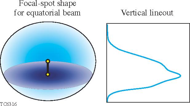 figure 96.10