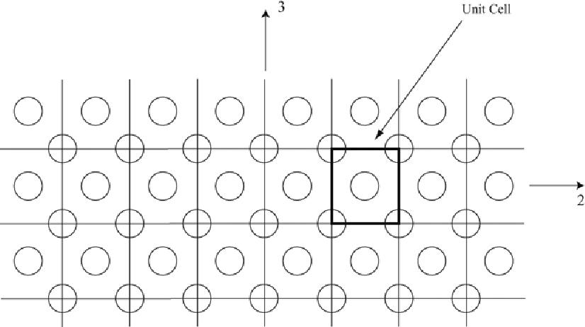 Mechanics of Composite Materials with MATLAB   Semantic Scholar