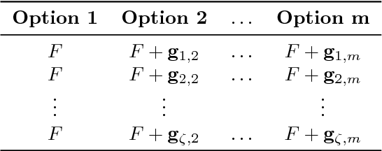 Optimal Designs for Stated Choice Experiments Generated From