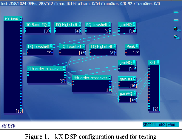 Figure 1 from nDSP: A platform for audiophile software audio
