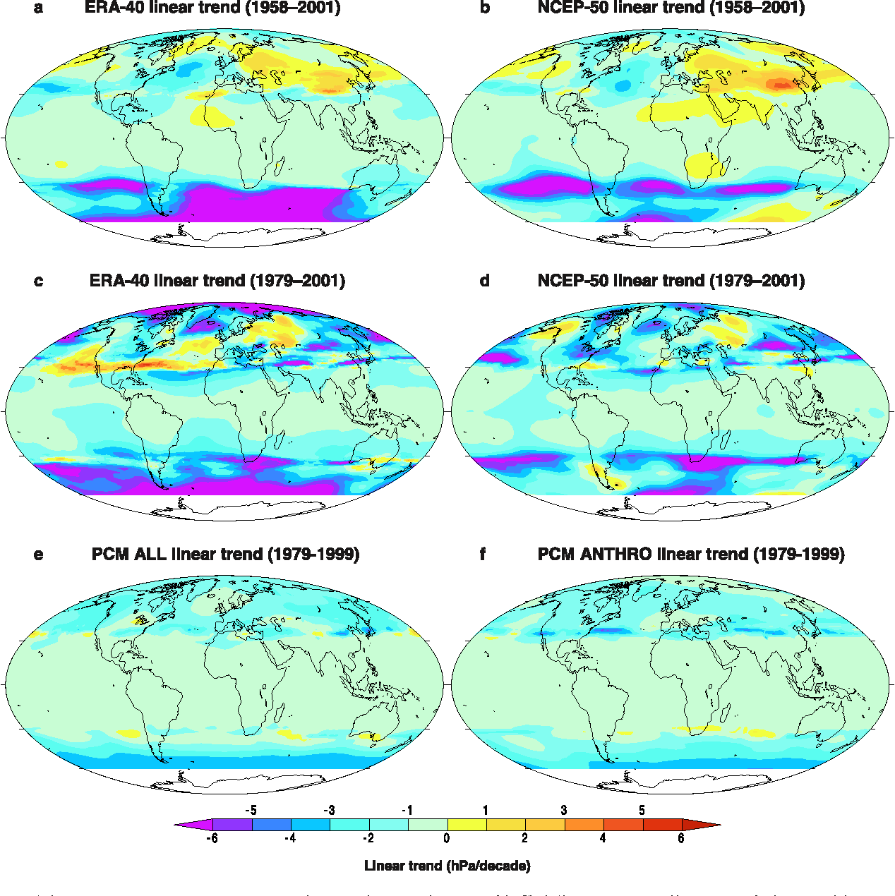 Figure 7 from Identification of anthropogenic climate change