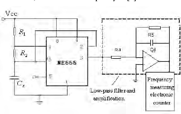Figure 6 from Engine lubricant warning system based on the ... on