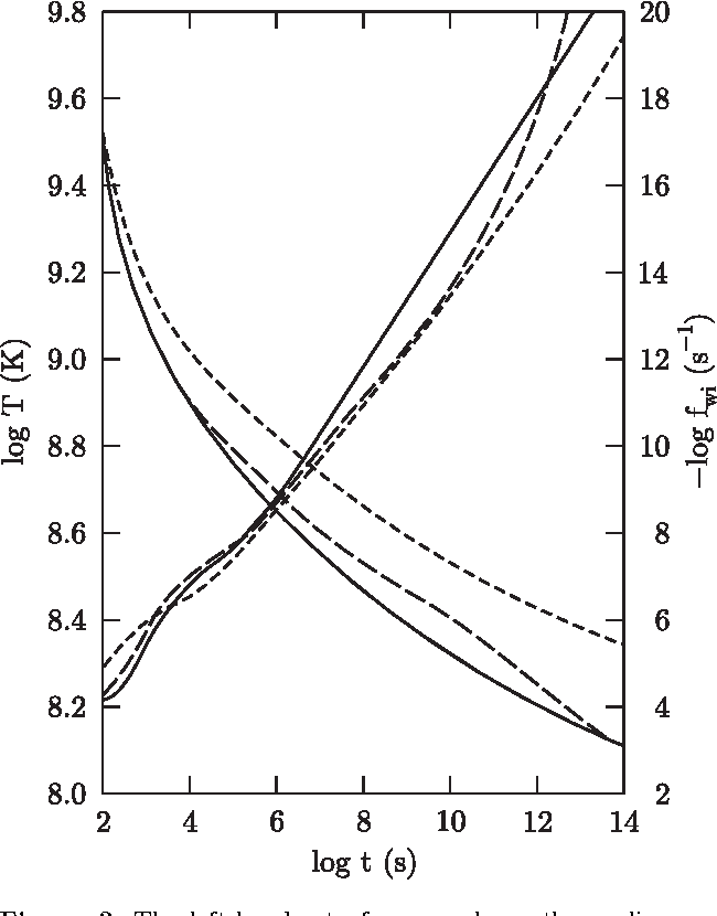 Figure 2 From Heterogeneity Of Solid Neutron Star Matter