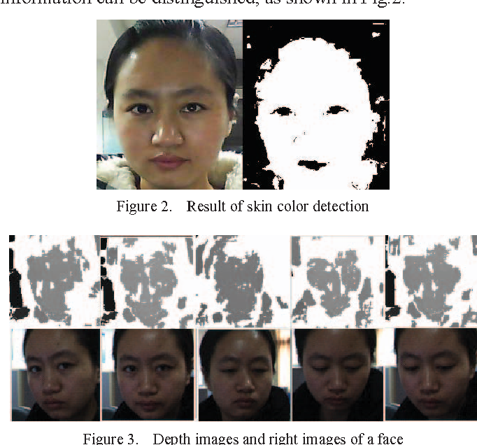 Face detection and recognition method based on skin color