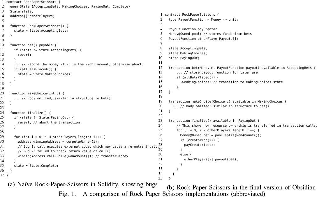 блокчейн программирование