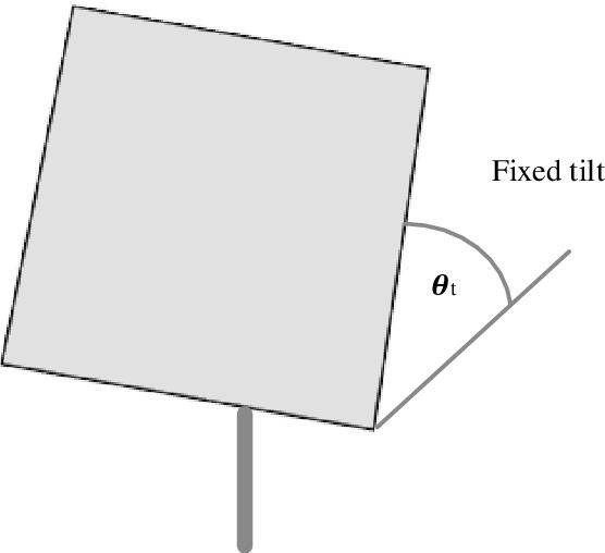 figure 2.20
