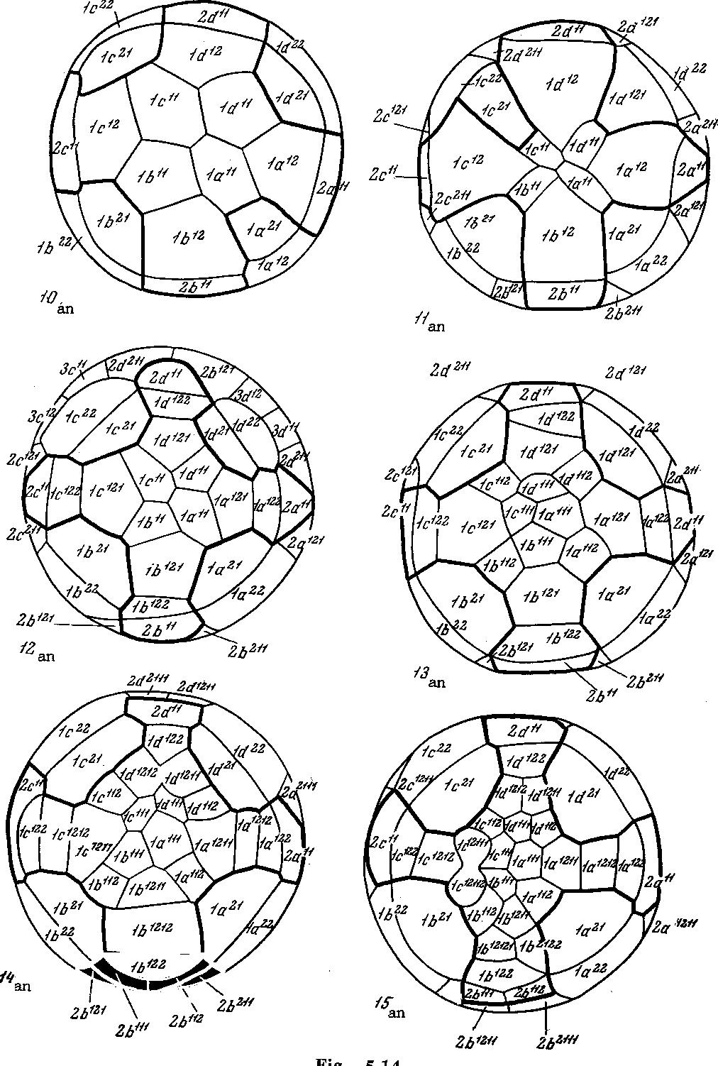 figure 5.14