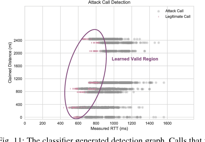 Sonar: Detecting SS7 Redirection Attacks with Audio-Based