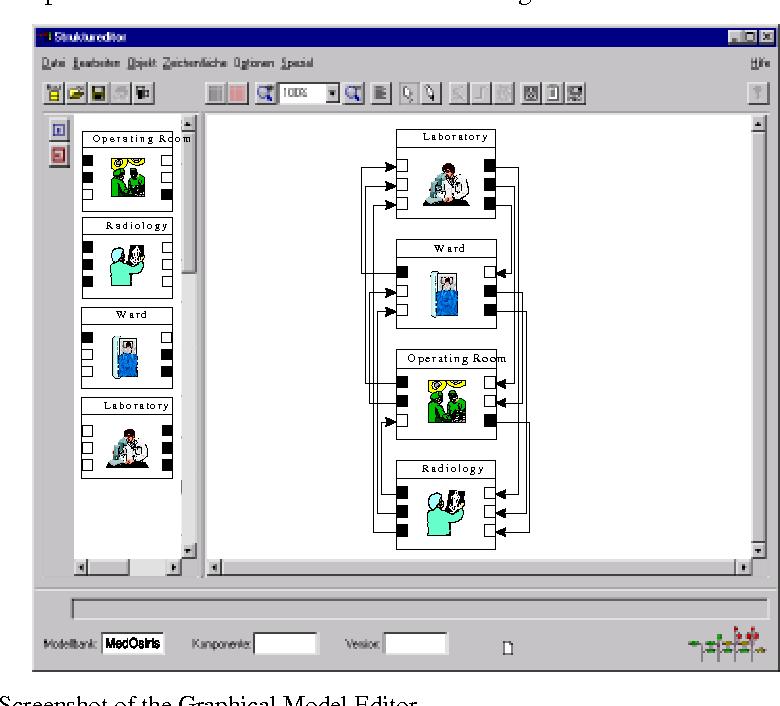 Agent-Based Modeling and Simulation for Hospital Management