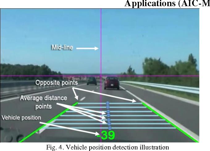Radar Detectors Laser Shifters