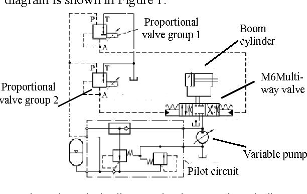 on cat excavator 303 wiring diagrams