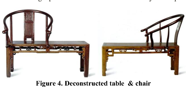 Phenomenal Figure 4 From On The Design Method Of Modern Chinese Gmtry Best Dining Table And Chair Ideas Images Gmtryco