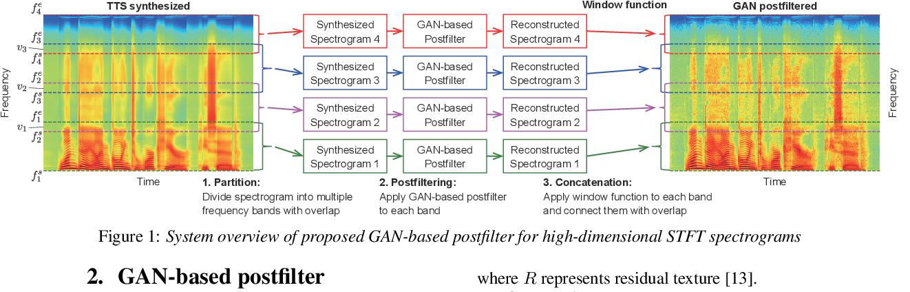 PDF] Generative Adversarial Network-Based Postfilter for
