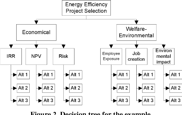 PDF] Energy-Efficiency Economics as a Resource for Energy