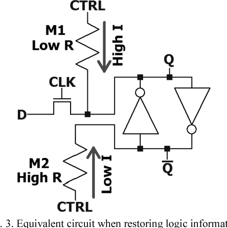 Non-volatile D-latch for sequential logic circuits using ...