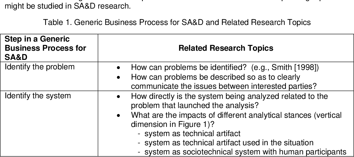 Pdf A Broad View Of Systems Analysis And Design Implications For Research Semantic Scholar