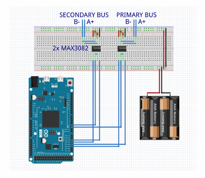 Figure 2 from Development of redundant bus library for