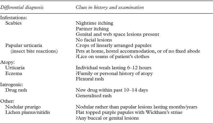 Table 1 From Clinical Knots Hiv Associated Eosinophilic