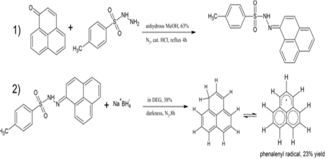 Fig 2. The two step synthesis as undertaken. Both reactions and the final workup had to take place under nitrogen and in the absence of water. The intermediate product was not especially airsensitive and could be stored in a tightly closed vial for several weeks. The overall yield of the reaction was 24%.