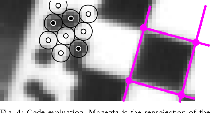 Figure 4 from Calibrating multiple cameras with non