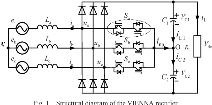 figure 1 from neutral-point voltage balance control and oscillation  suppression for vienna rectifier | semantic scholar  semantic scholar