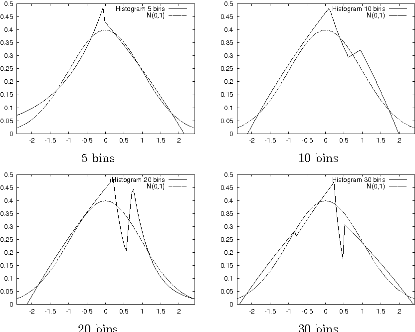 Bayesian Network Models with Discrete and Continuous